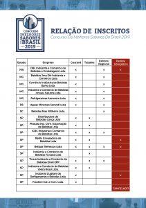 Confrebras 2019_Os Melhores Sabores do Brasil 2019_matérias_lista de inscritos